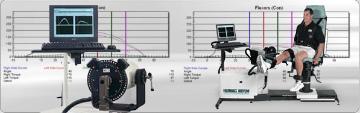 Isokinetic Testing & Rehabilitation Equipment